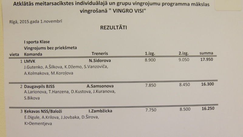 Vingro Visi 2015 - результаты Dscf7218