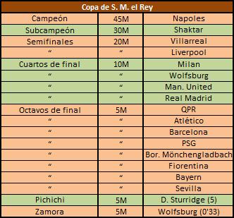 Copa (VII) - Página 2 Copa_v10