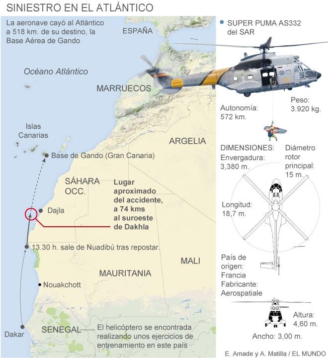 Sauvetage maritime au Maroc / service de recherche et de sauvetage  - Page 2 14456310