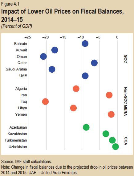 Actualités au Moyen Orient - Page 39 310