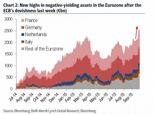 actualité européenne : Economie, politique, diplomatie... - Page 13 Europe10