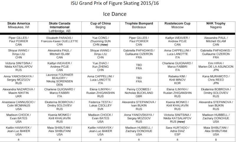 GP - 5 этап. 20 - 22 Nov 2015 Moscow Russia 2015-027