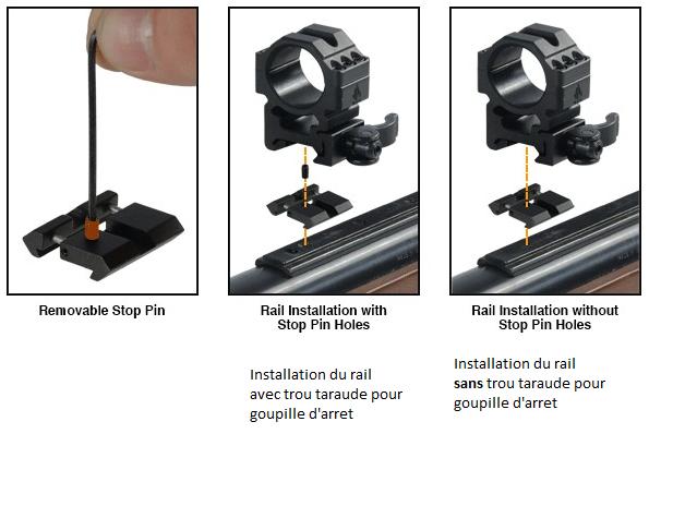 Kit Yodave pour CZ 452-455 etc.. Rail11