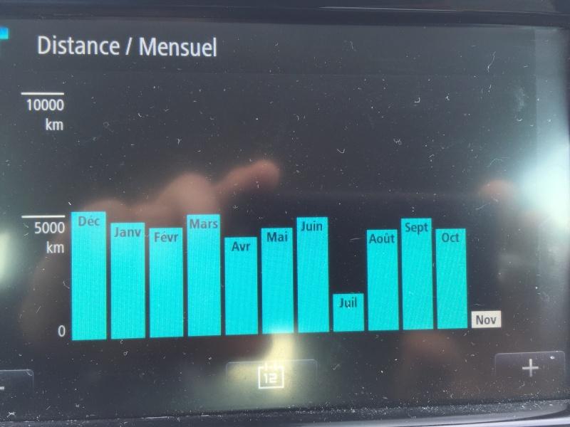 En moyenne, combien faites-vous de km en un an, avec votre Zoé ?  - Page 2 Image12