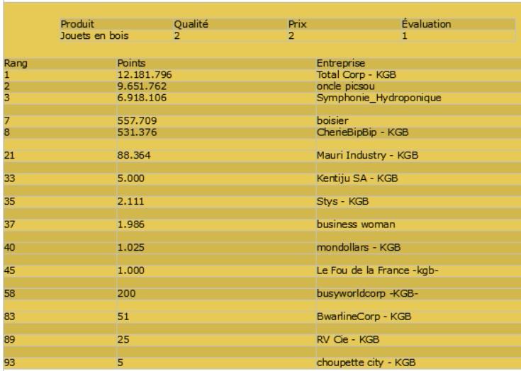 Concours Jouets en bois Q2 Image610
