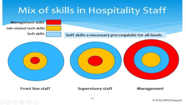 The Hospitality Industry -some infographics Aaeaaq19
