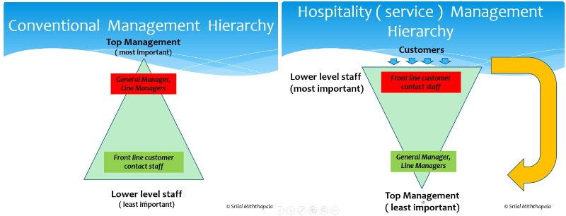 The Hospitality Industry -some infographics Aaeaaq21