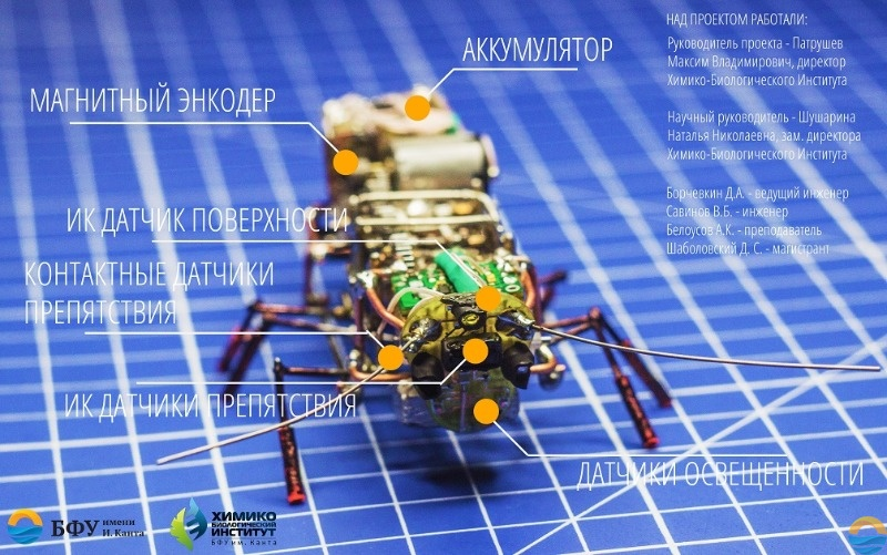 Russian Army Robots - Page 5 Poster10
