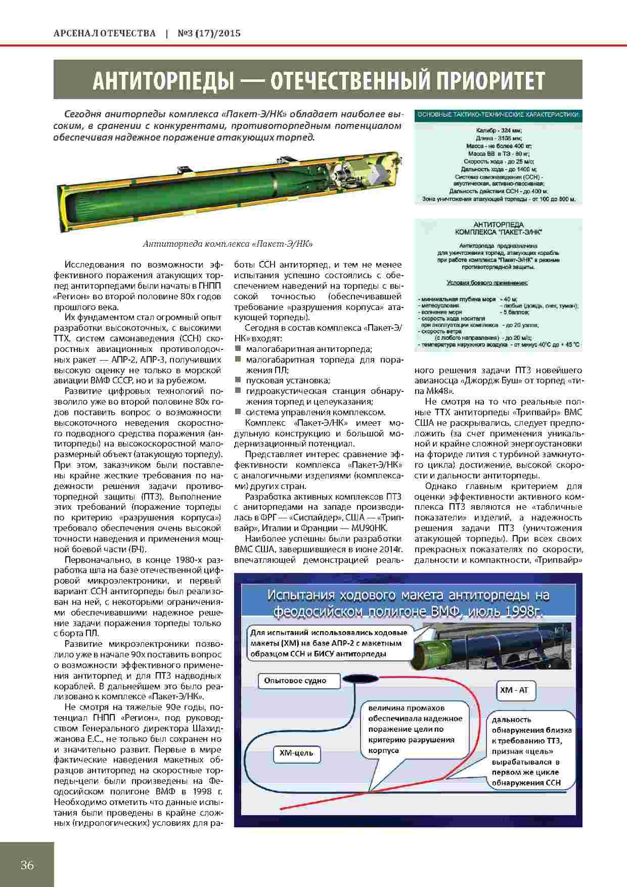 Naval Weapon Systems & Technology - Page 6 Ywanq10