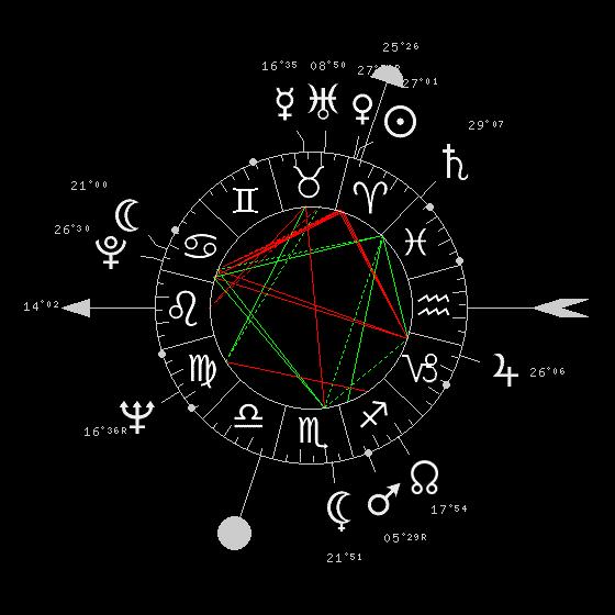 L'automobile et l'astrologie - Page 6 Ferdin10