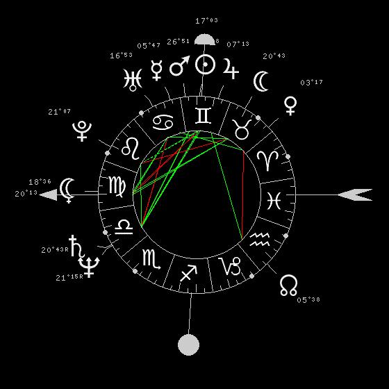 L'automobile et l'astrologie - Page 6 Mathia10