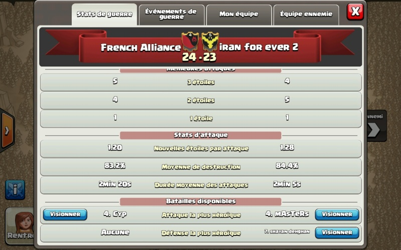 Guerre de clan du  07-08 août 2015 (Iran for ever 2) Screen21