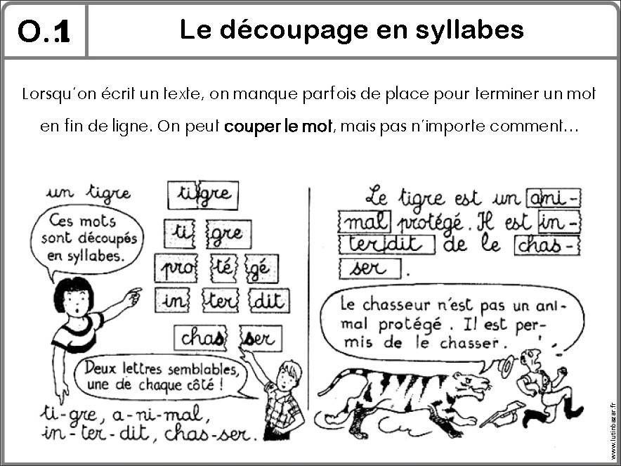 O1    LE DÉCOUPAGE EN SYLLABES O1_ce110