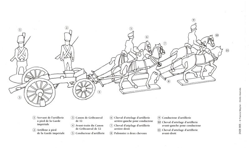 Le Fusil et l'Artillerie Napoleonniennes 01-can10