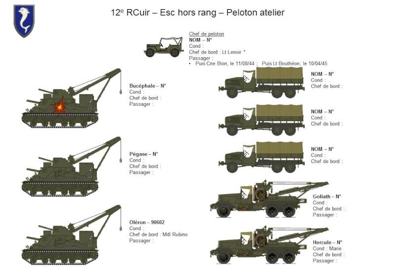 Recherche sur un soldat, mécano du 12e cuirassiers. Pon_at11