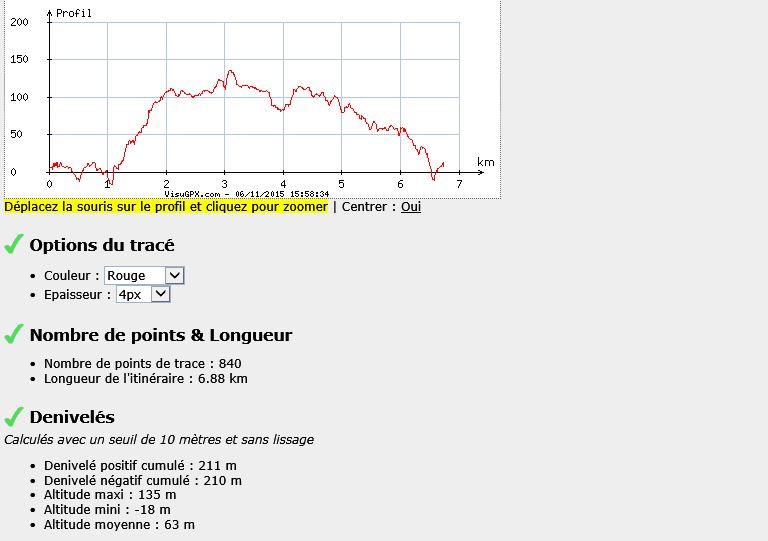 La semaine des Hauts de Rouen Dynive12