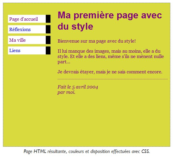 débuter avec HTML + CSS Index_12