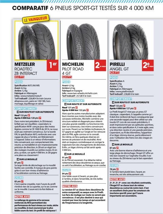 Pneus MT 09 TRACER - Page 4 Moto_j10
