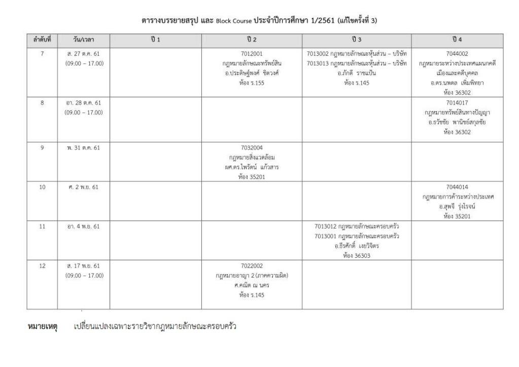 ตารางบรรยายสรุป และ Block Course ประจำปีการศึกษา 1/2561 (แก้ไขครั้งที่ 3) Zeeeee11