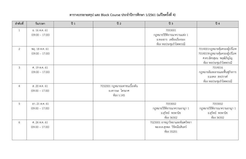 ตารางบรรยายสรุป และ Block Course ประจำปีการศึกษา 1/2561 (แก้ไขครั้งที่ 4) Zeeeee12