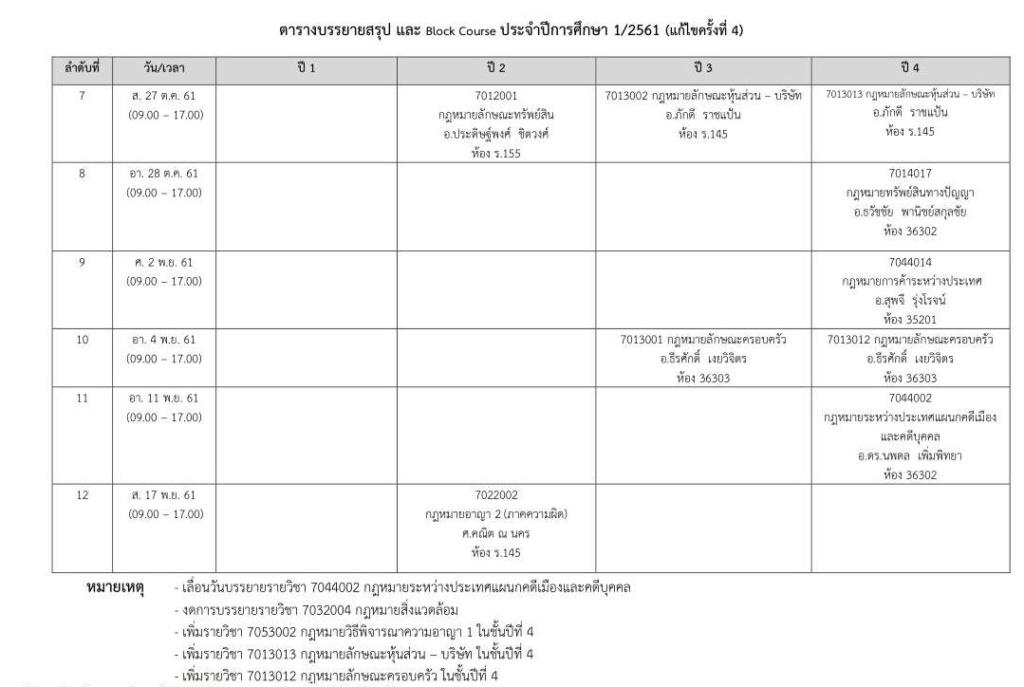 ตารางบรรยายสรุป และ Block Course ประจำปีการศึกษา 1/2561 (แก้ไขครั้งที่ 4) Zeeeee13