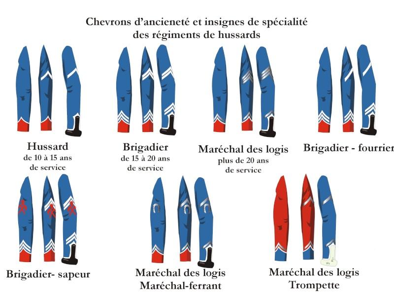Grenadier 15e régiment Infanterie de la ligne Espagne 1807 MM 54m (modifications)  - Page 17 Grades10