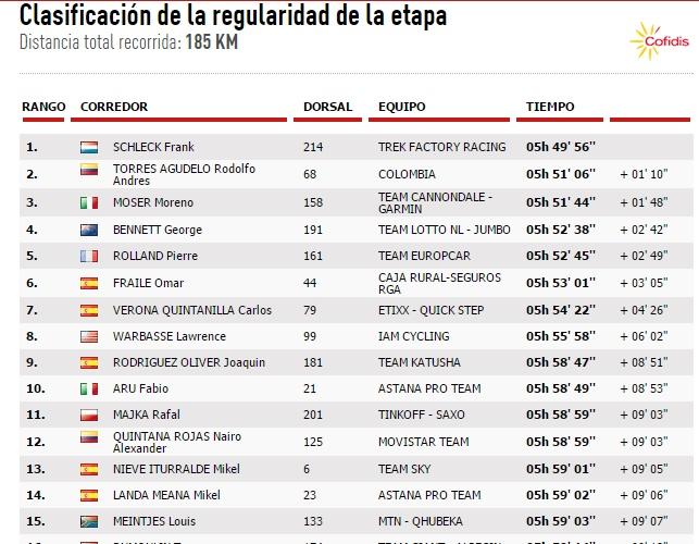 Vuelta VG 2015 - Page 6 1611