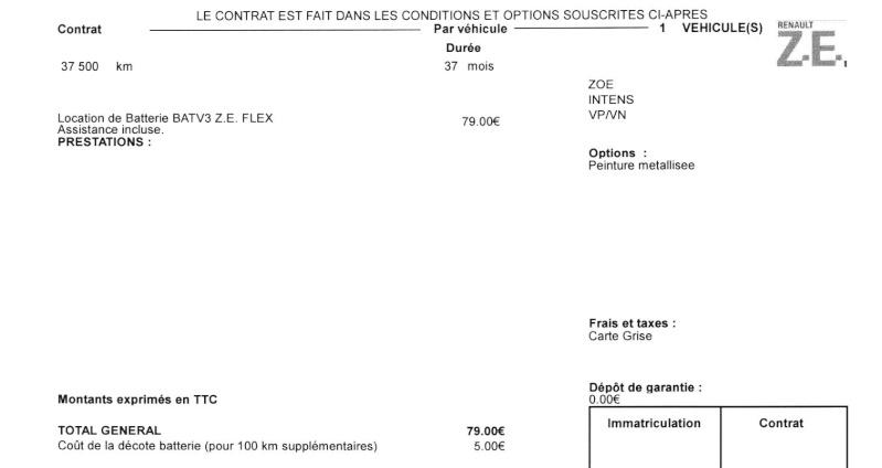 Tableau des tarifs de location de batterie ZOE Contra10