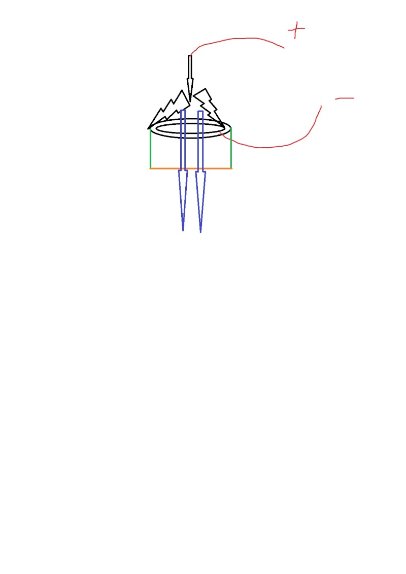 Fabrication d'arc electrique. Sans_t11