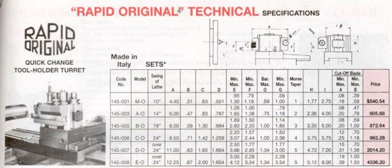 Recherche porte outil Precise typeC Type italien Knipse12