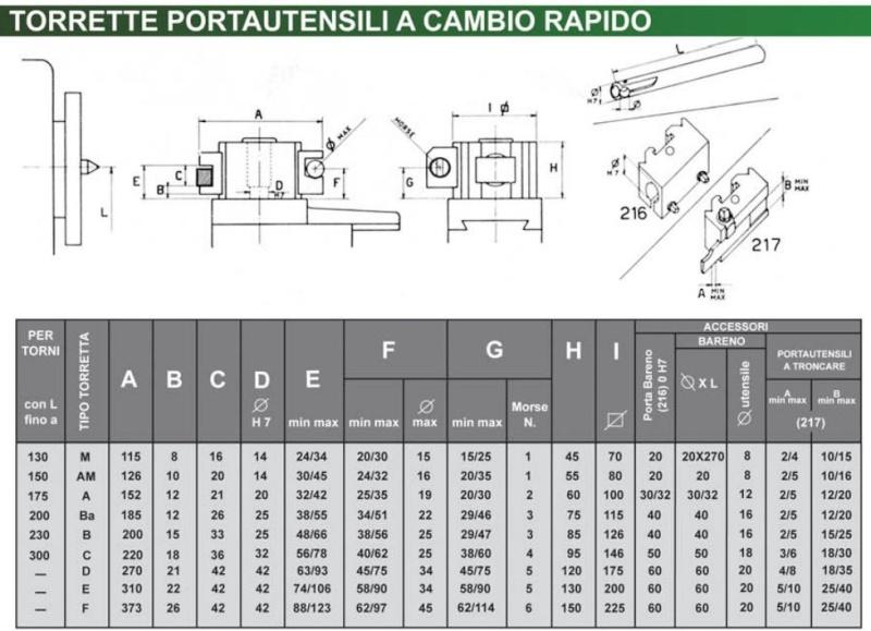 Recherche porte outil Precise typeC Type italien Rapid_11