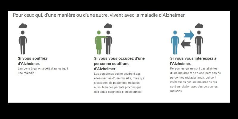 Derrière chaque personne atteinte de la maladie d'Alzheimer se trouve une personne qui prend soin d'elle Sans_179