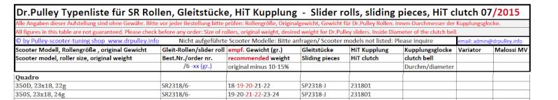 Comparaisons 350D/350S Screen10