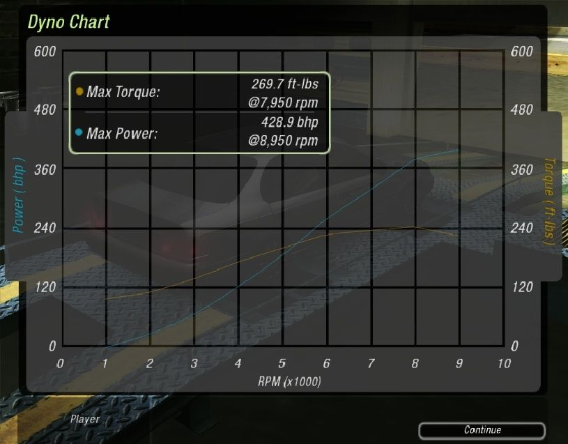 Need For Speed Underground 2 Corolla mod 2015-111