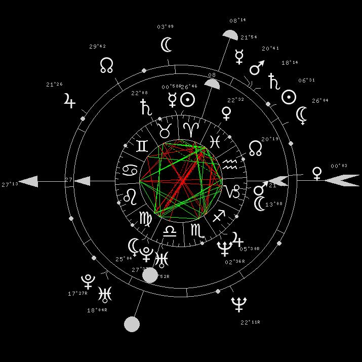 conjoint - Venus conjoint mars maison 7.? Synast12