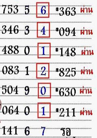 16.11.2558 TIPS 12186710