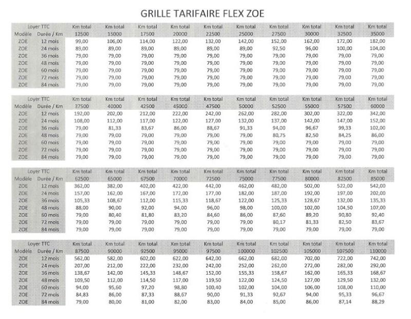 tableau des tarifs de location de batterie zoe