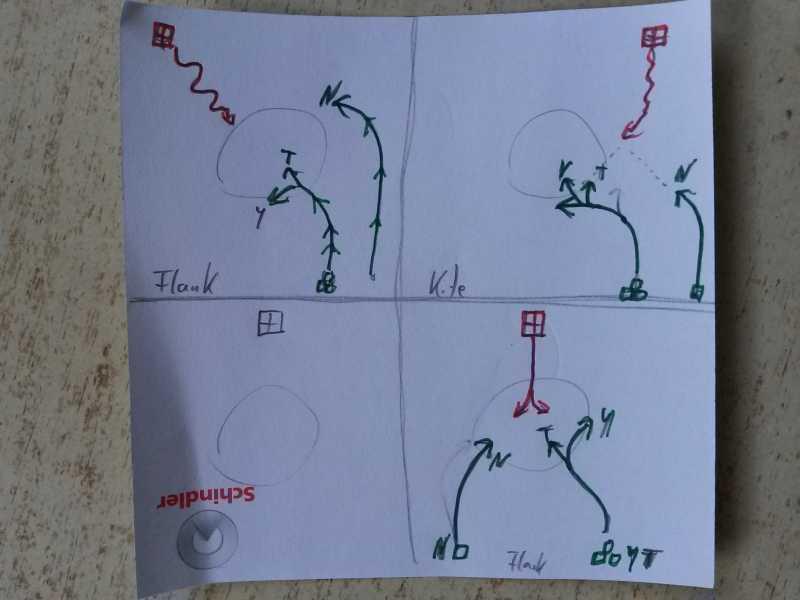 Taktische Gefechtseröffnung (z.B.Tie-Schwarm) Starta11