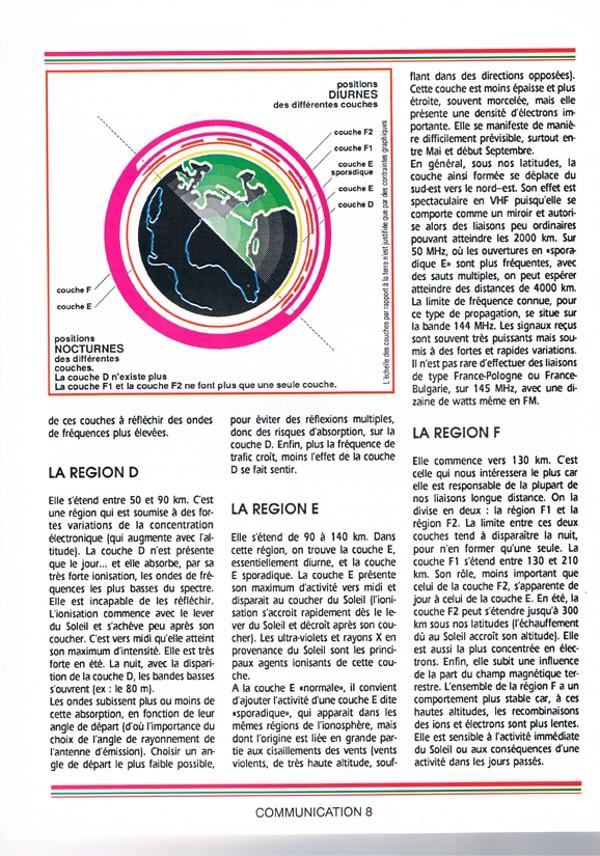 ABC de la C.B. (Hors-Serie) Abc_d122