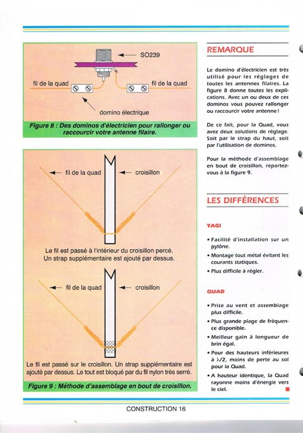 Tag abc sur La Planète Cibi Francophone Abc_d142