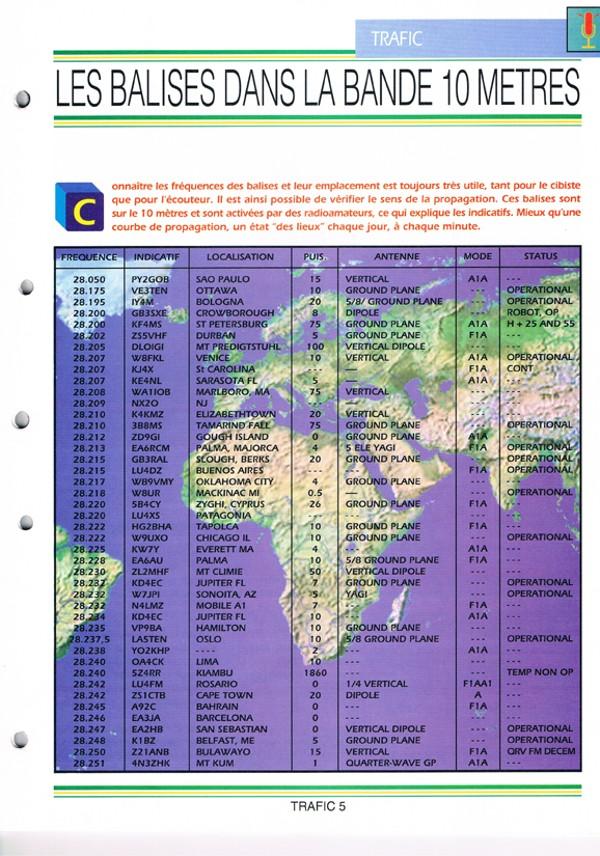 Tag abc sur La Planète Cibi Francophone Abc_d222
