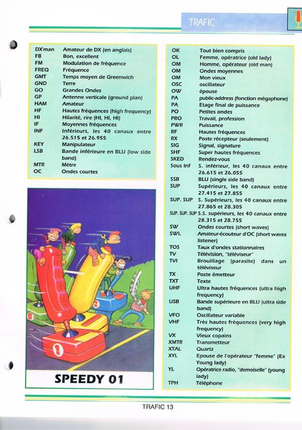 ABC de la C.B. (Hors-Serie) Abc_de99
