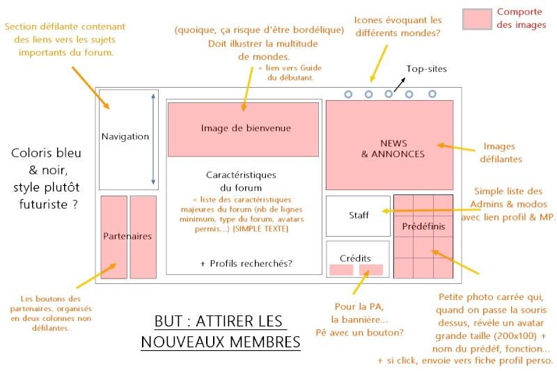 Analyse pour The Other World [Lulux] Modyle14