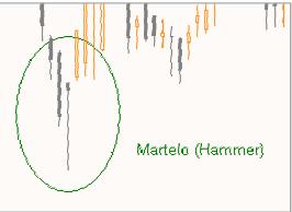 Martelo ou Hammer Figura20