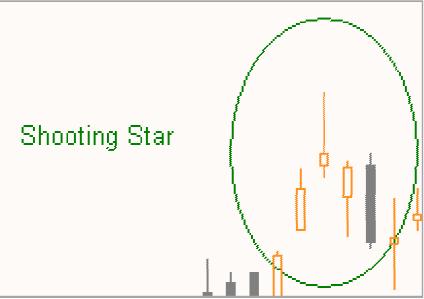 Shooting Star Figura22