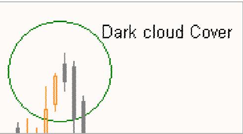 Dark Cloud Cover (Tempestade a vista) Figura36