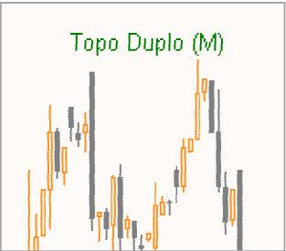 Topos duplos (M) e Fundos duplos (W) Figura48