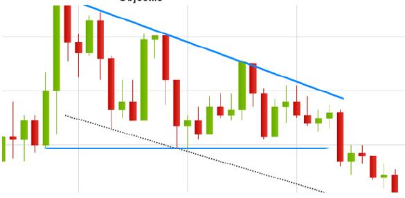 Le triangle descendant 16_exe10