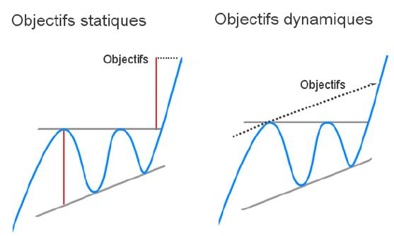 Le triangle ascendant 18_le_10