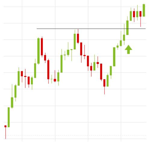 Les niveaux de Fibonacci 38_voi10